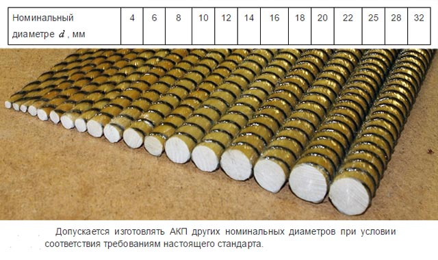 Композитная арматура разного диаметра