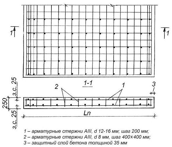 чертеж армирование фундаментной плиты
