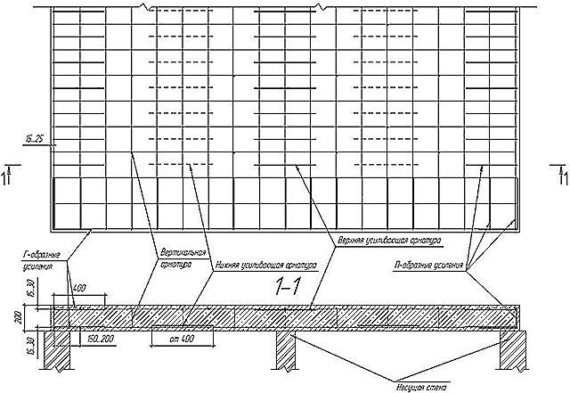 схема армирования плиты перекрытия