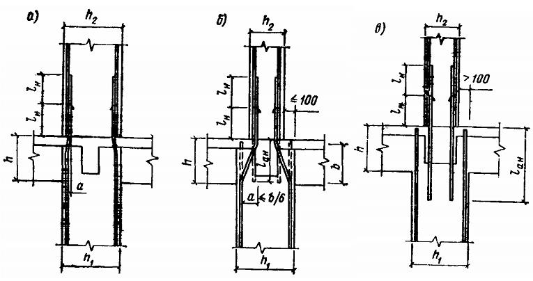 Схема устройства стыков продольных стержней монолитных колонн