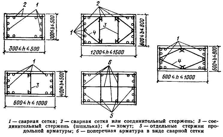 Примеры армирования сечений колонн сварных каркасов