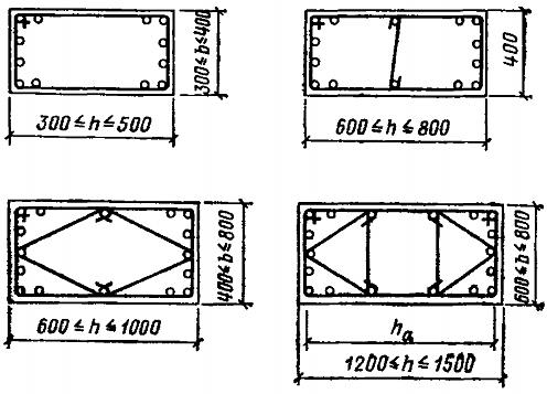 Виды армирования вязанных колонн