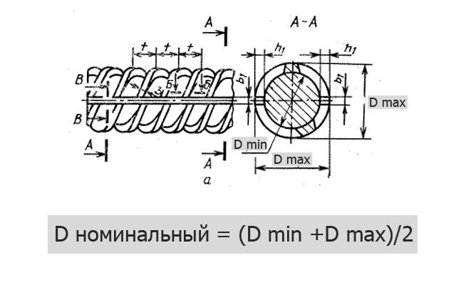 определение номинального диаметра арматуры